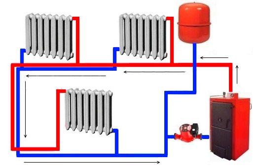 Монтаж котлов отопления